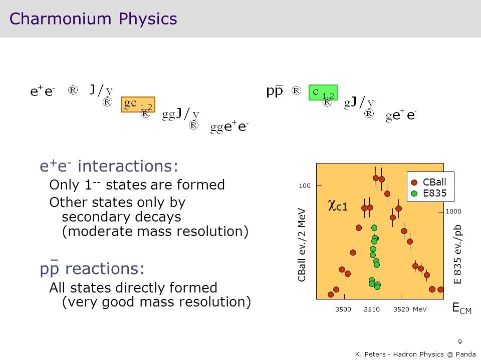 Charmonium Physics e+e- interactions: cc1 pp reactions: