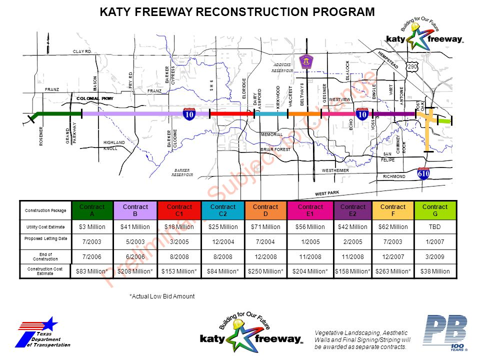 KATY FREEWAY RECONSTRUCTION PROGRAM Construction Cost Estimate