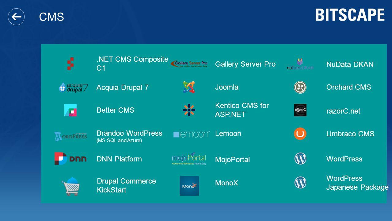 CMS .NET CMS Composite C1 Gallery Server Pro NuData DKAN