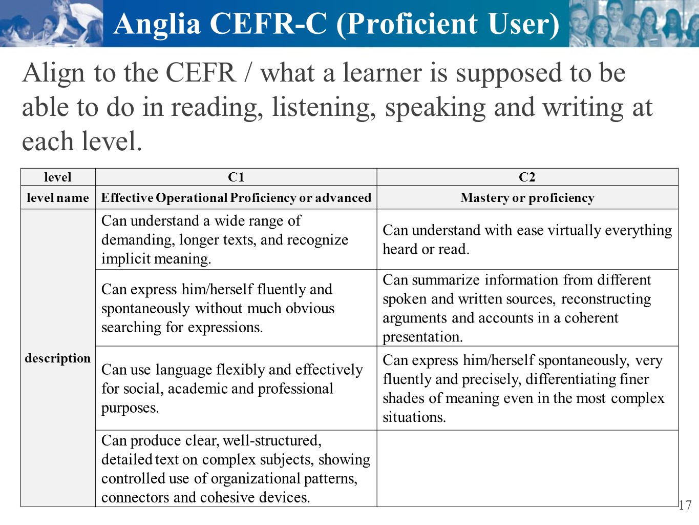 Anglia CEFR-C (Proficient User)