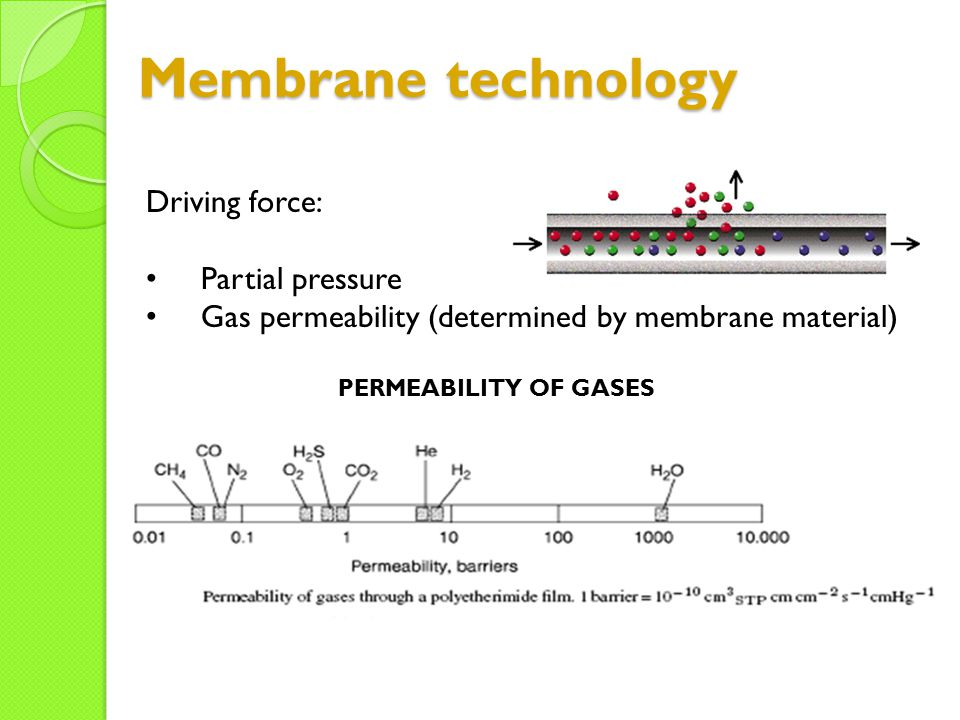 Membrane technology Driving force: Partial pressure