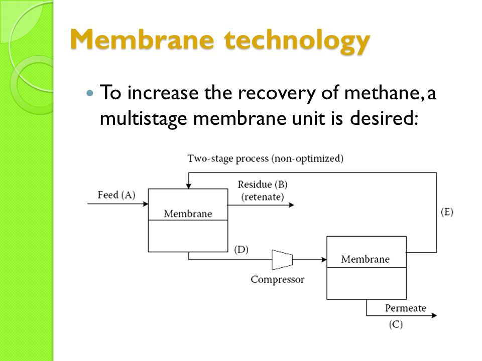 Membrane technology To increase the recovery of methane, a multistage membrane unit is desired: