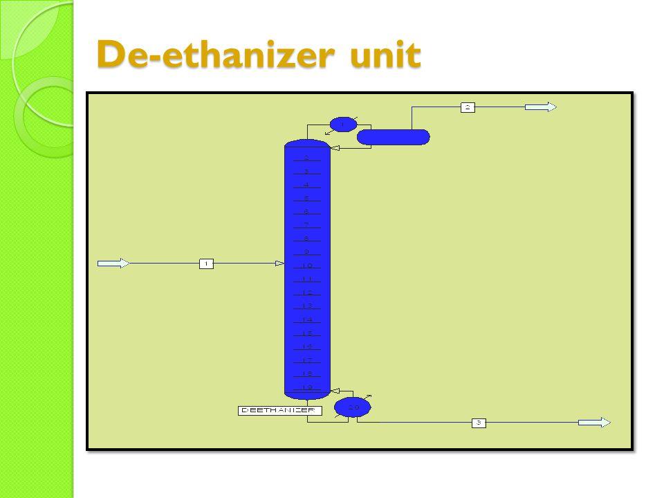 De-ethanizer unit
