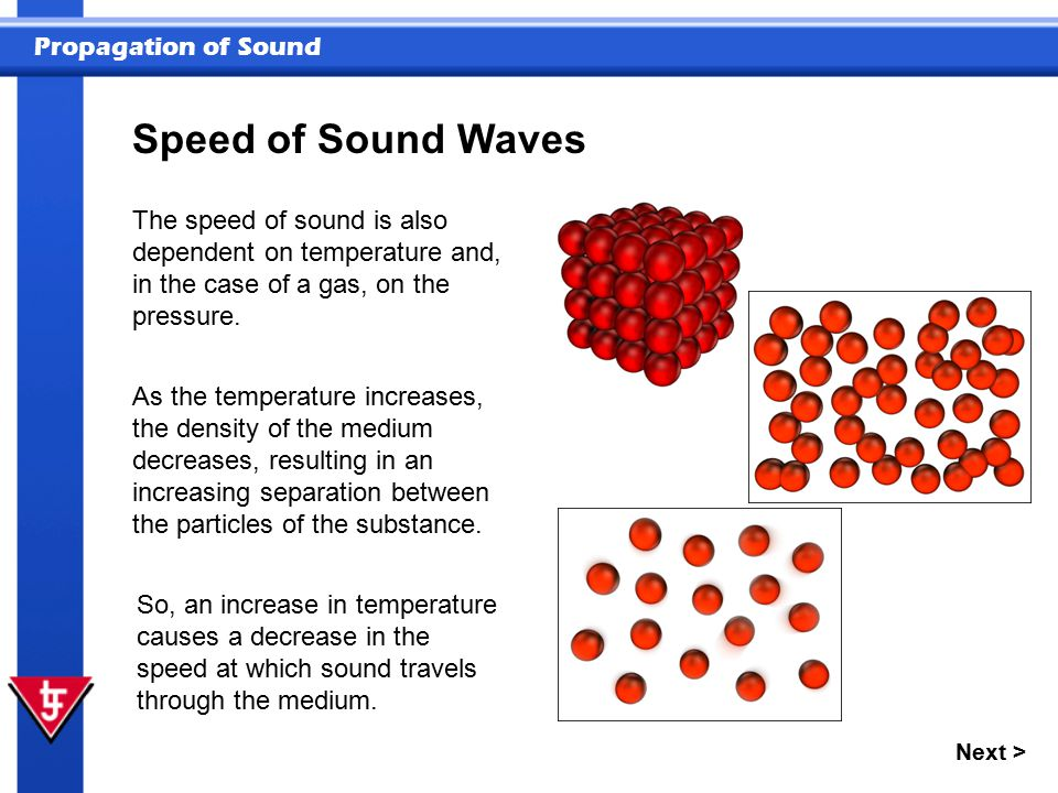 Speed of Sound Waves The speed of sound is also dependent on temperature and, in the case of a gas, on the pressure.
