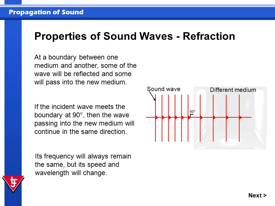 Properties of Sound Waves - Refraction