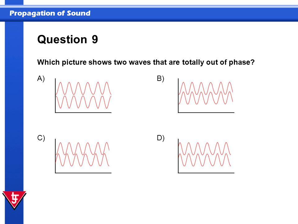 Question 9 Which picture shows two waves that are totally out of phase A) B) C) D)