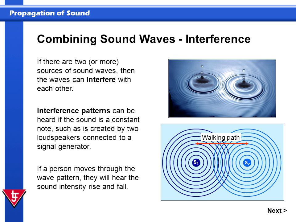 Combining Sound Waves - Interference