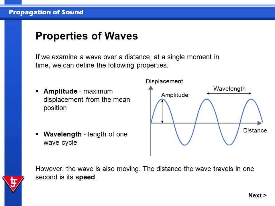 Properties of Waves If we examine a wave over a distance, at a single moment in time, we can define the following properties: