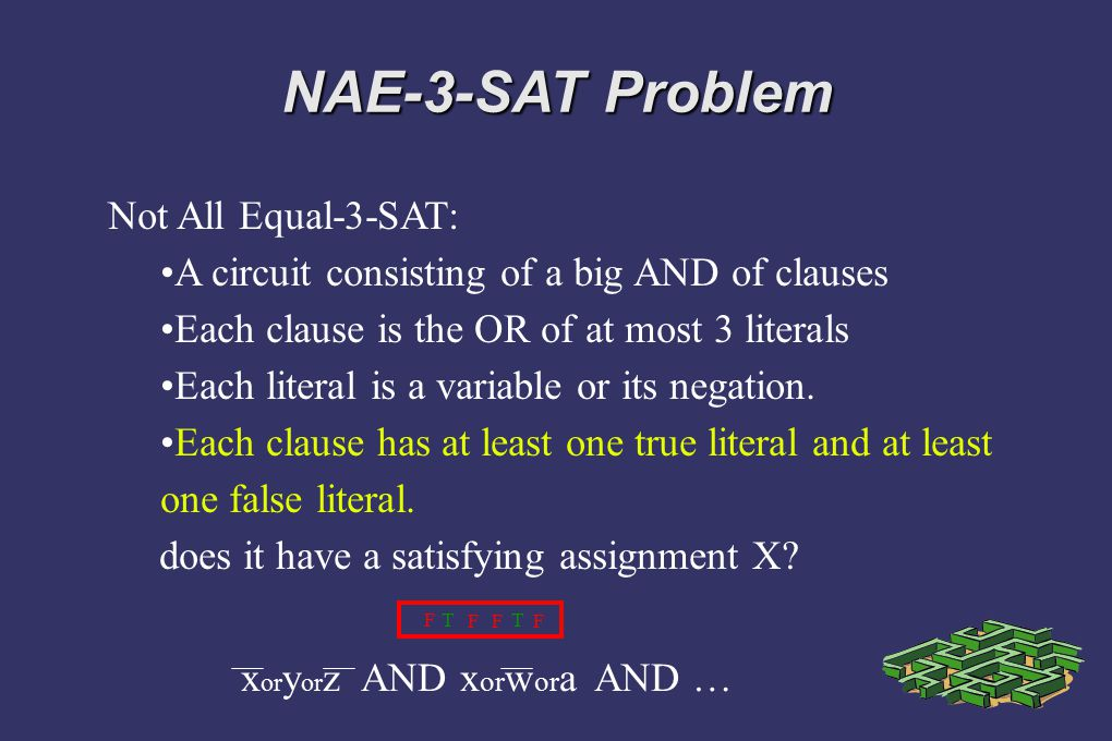 NAE-3-SAT Problem Not All Equal-3-SAT: