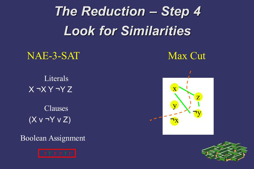 The Reduction – Step 4 Look for Similarities