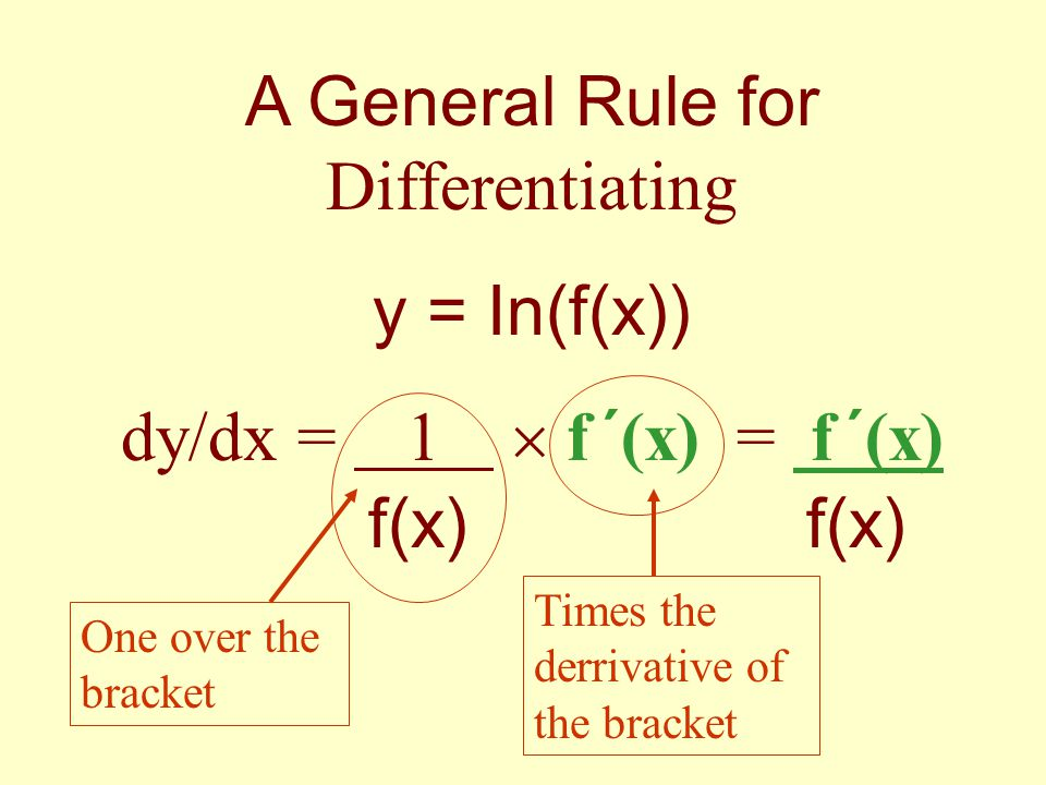 A General Rule for Differentiating