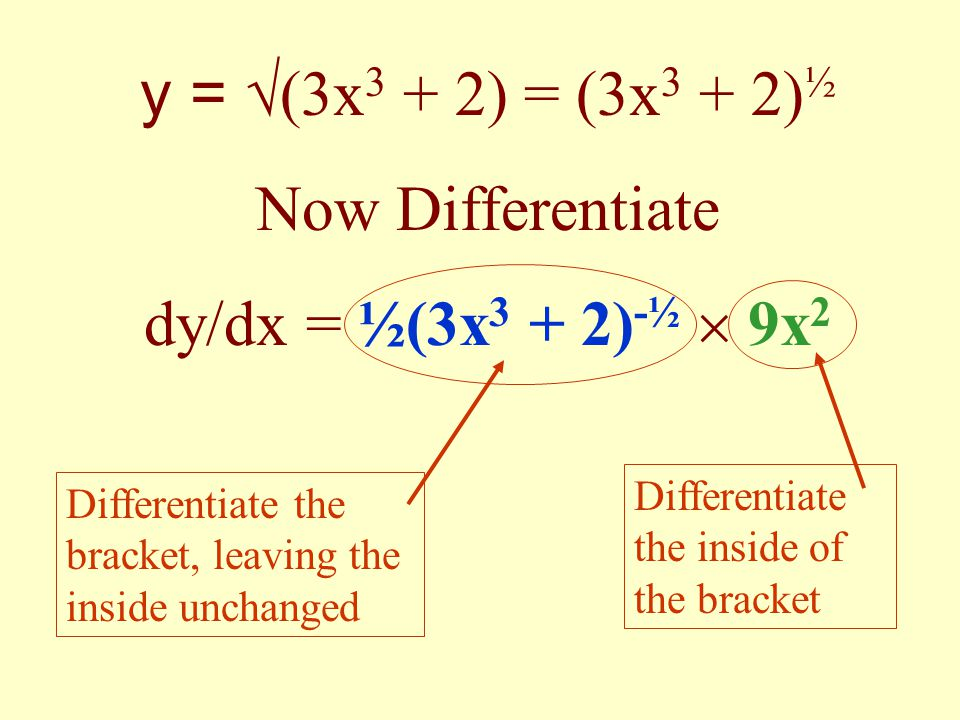 y = √(3x3 + 2) = (3x3 + 2)½ Now Differentiate