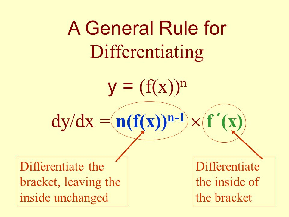 A General Rule for Differentiating y = (f(x))n