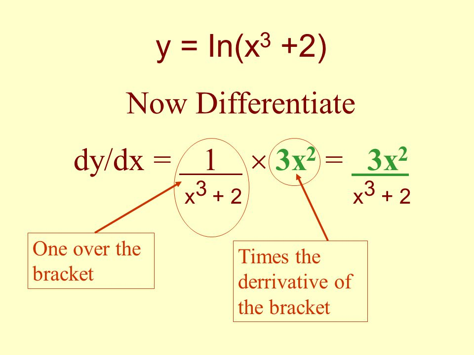 y = In(x3 +2) Now Differentiate dy/dx = 1  3x2 = 3x2 x3 + 2 x3 + 2