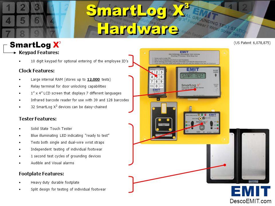 SmartLog X3 Hardware SmartLog X3 DescoEMIT.com Keypad Features: