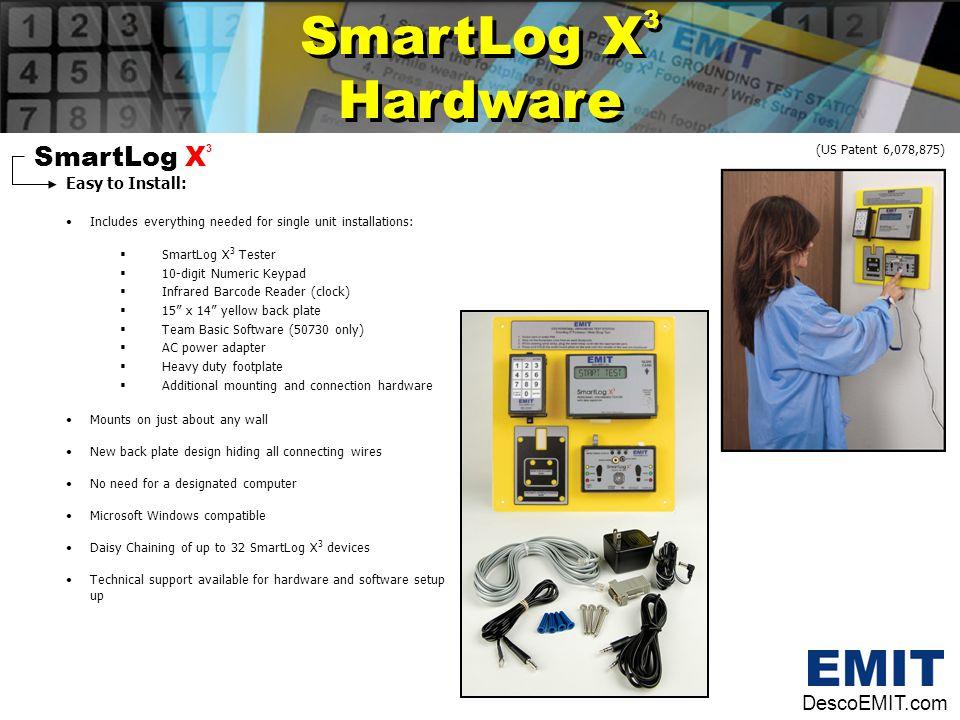 SmartLog X3 Hardware SmartLog X3 DescoEMIT.com Easy to Install: