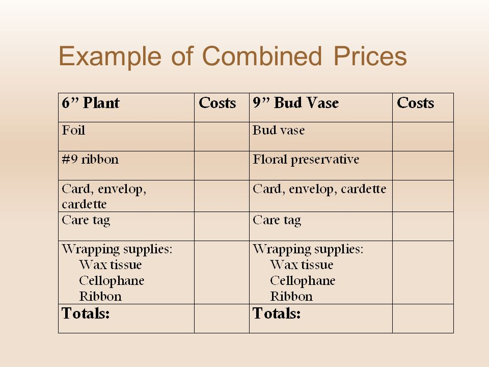 Example of Combined Prices