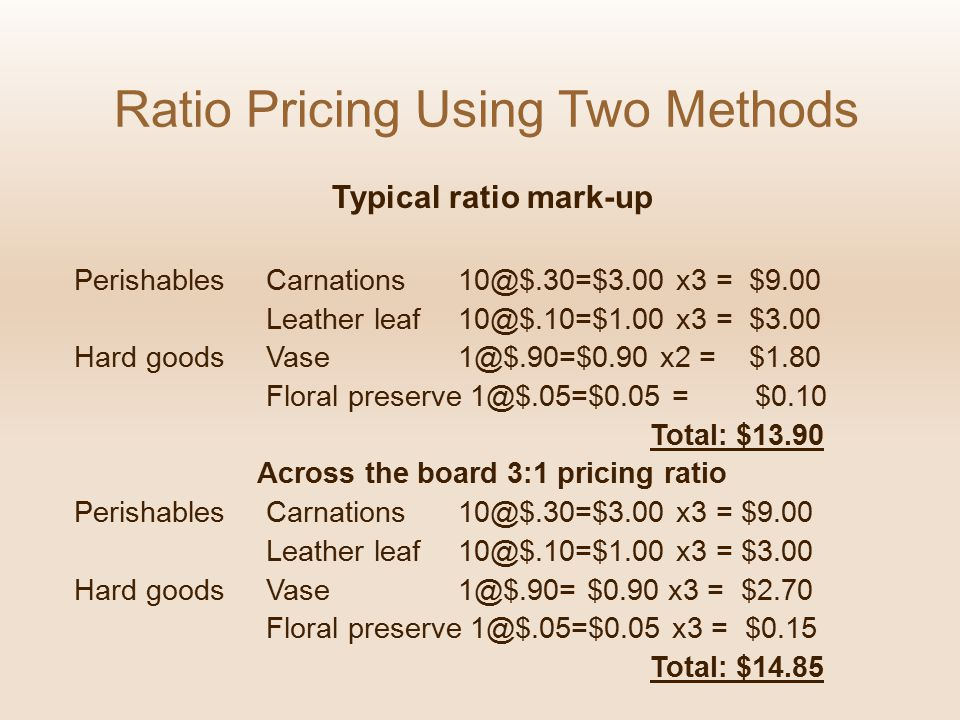 Ratio Pricing Using Two Methods