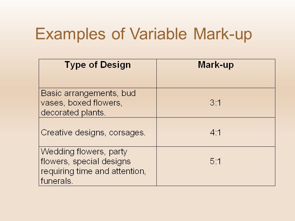 Examples of Variable Mark-up