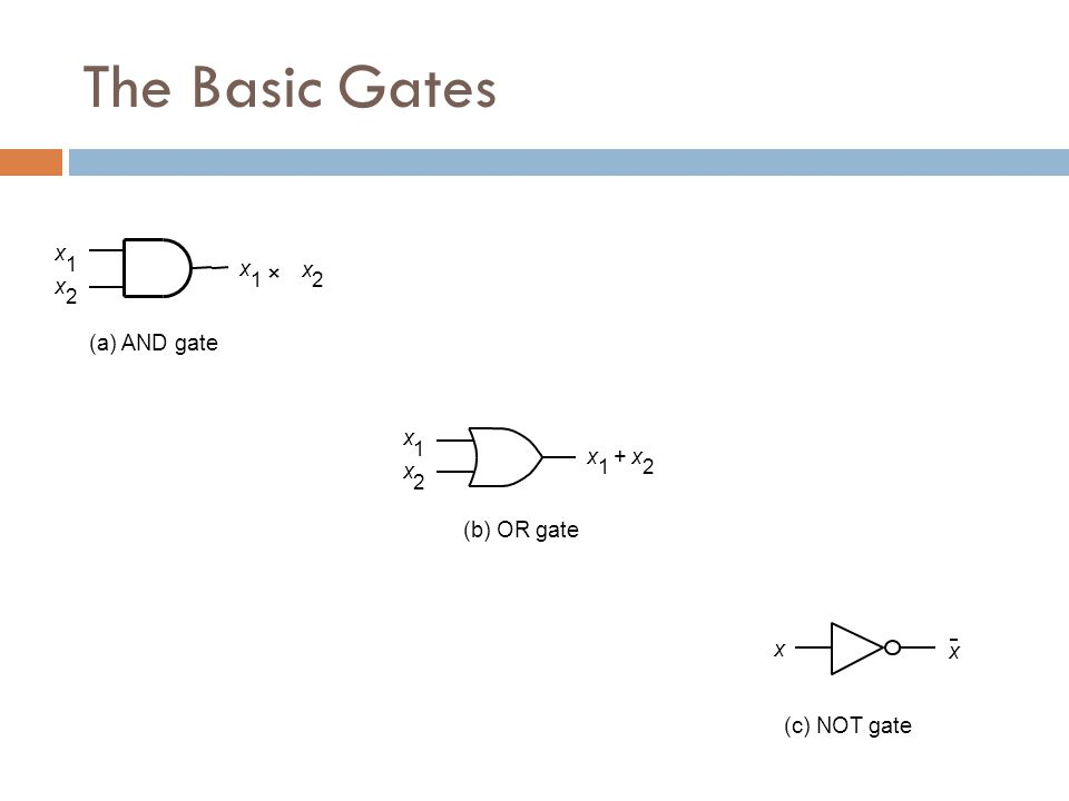 The Basic Gates × x x x x (a) AND gate x x + x x (b) OR gate x x