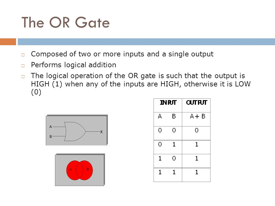 The OR Gate Composed of two or more inputs and a single output