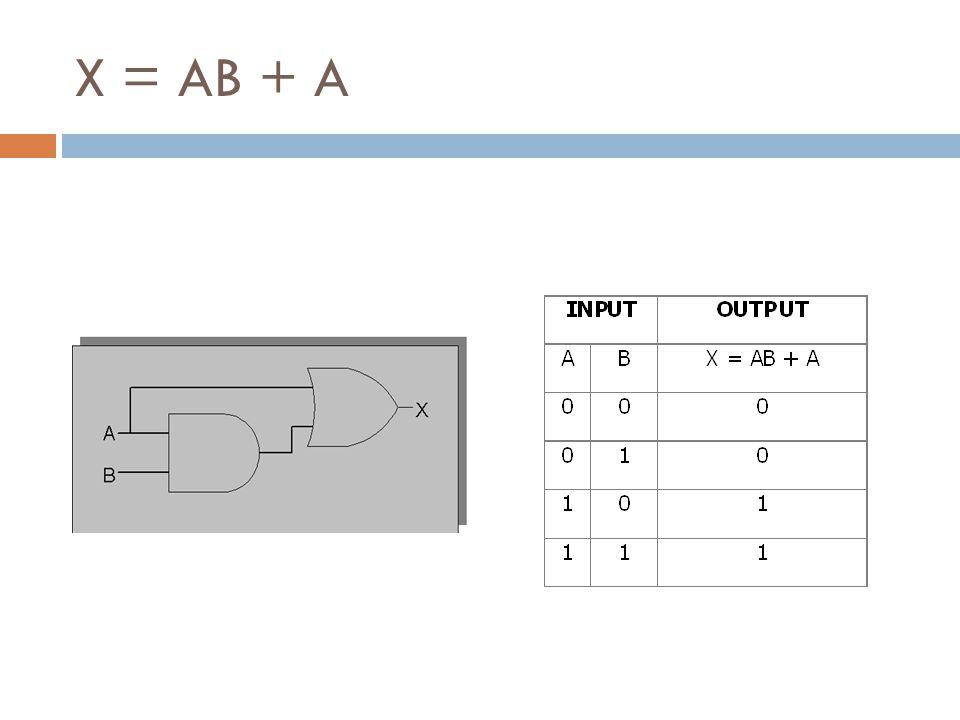 X = AB + A