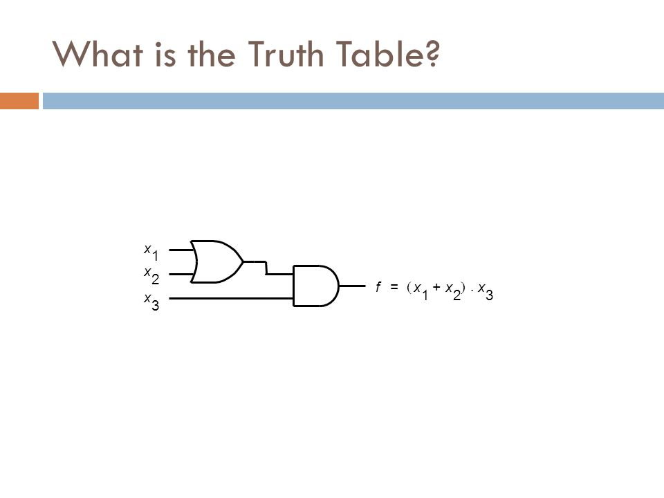 What is the Truth Table x 1 x 2 f = ( x + x ) . x x 1 2 3 3