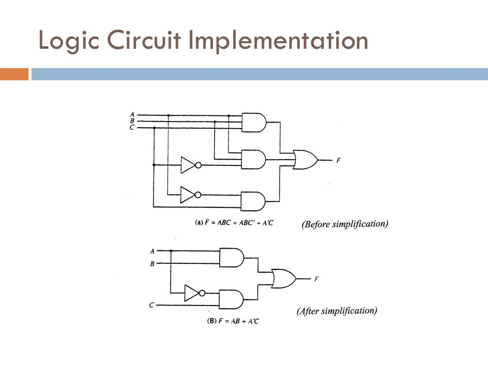 Logic Circuit Implementation