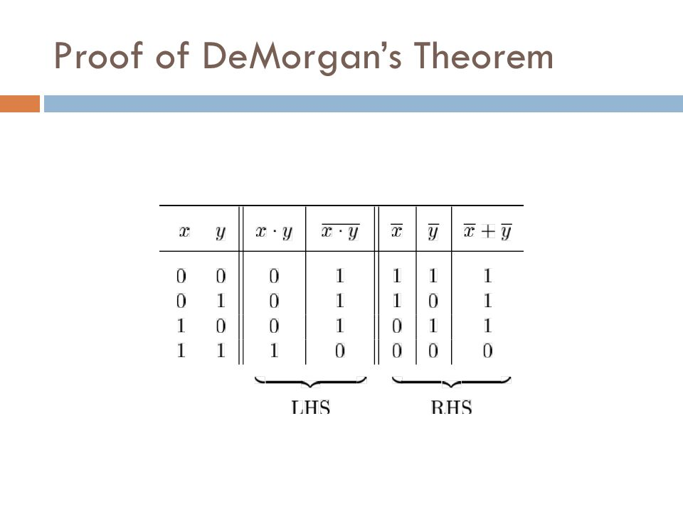 Proof of DeMorgan's Theorem