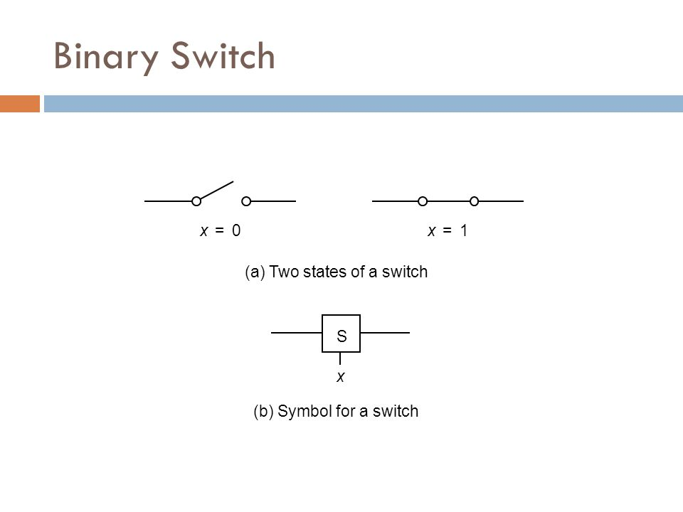 Binary+Switch+x+%3D+x+%3D+1+%28a%29+Two+states+of+a+switch+S+x images of binary switch wiring diagram sc binary switch wiring diagram at fashall.co