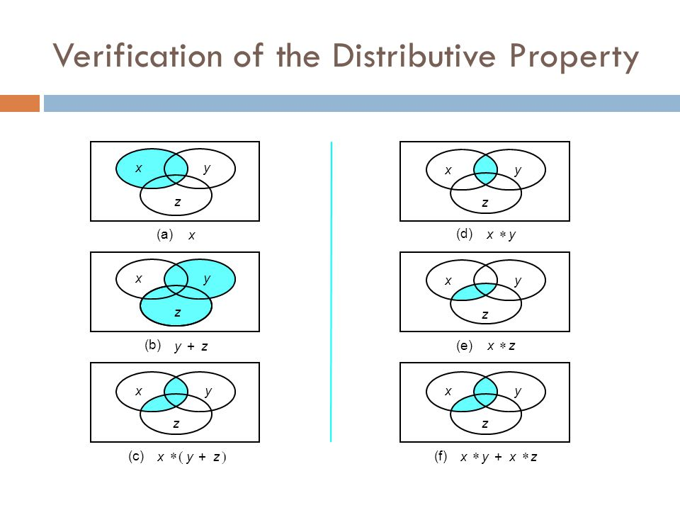 Verification of the Distributive Property