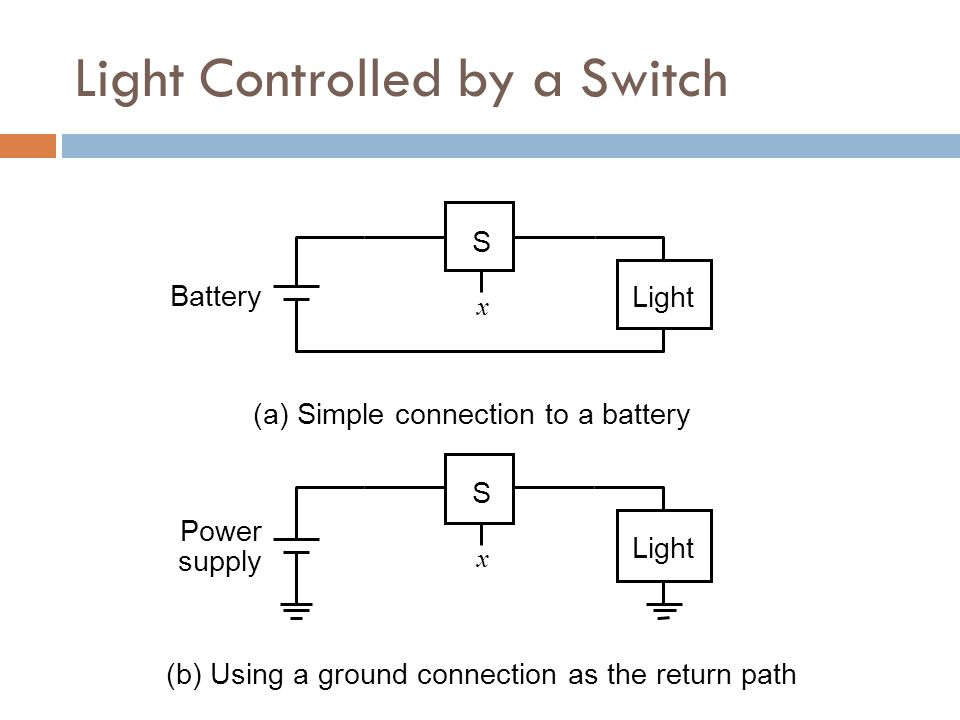 Light Controlled by a Switch