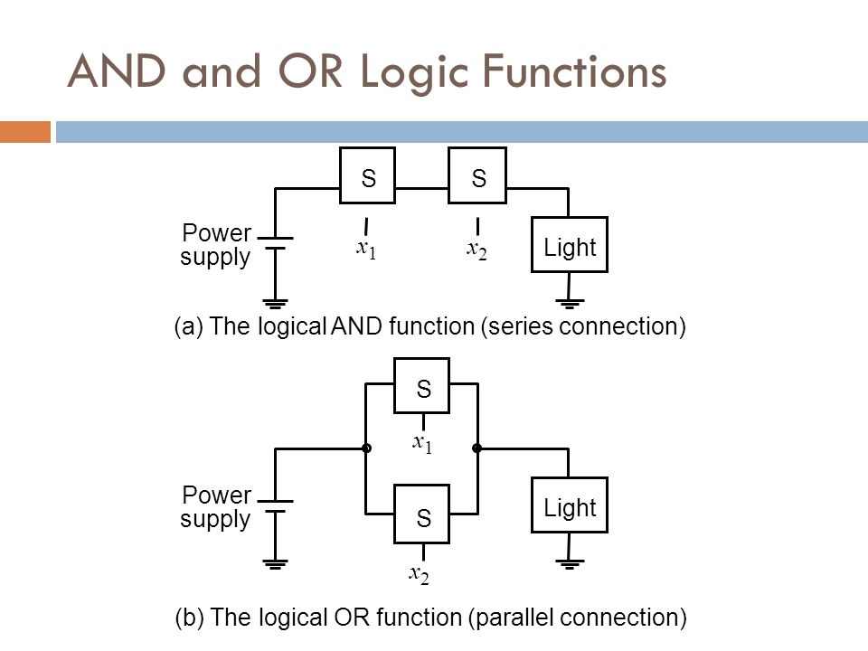 AND and OR Logic Functions