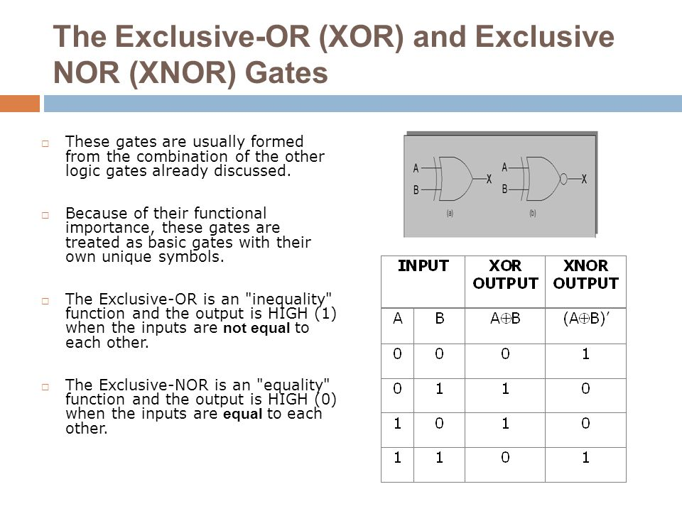The Exclusive-OR (XOR) and Exclusive NOR (XNOR) Gates