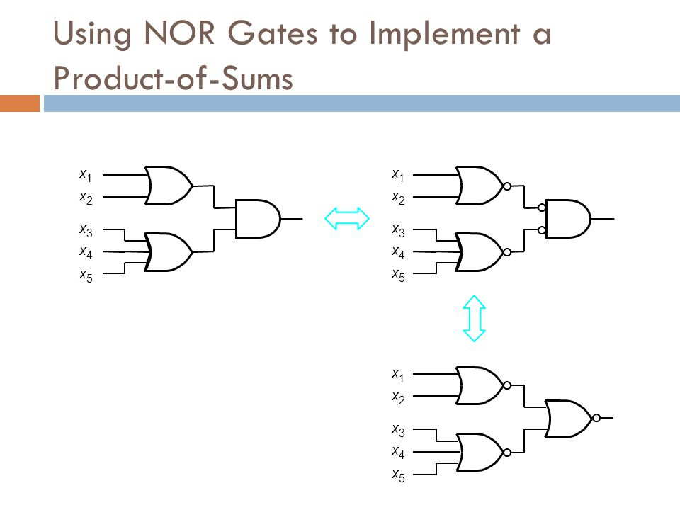 Using NOR Gates to Implement a Product-of-Sums