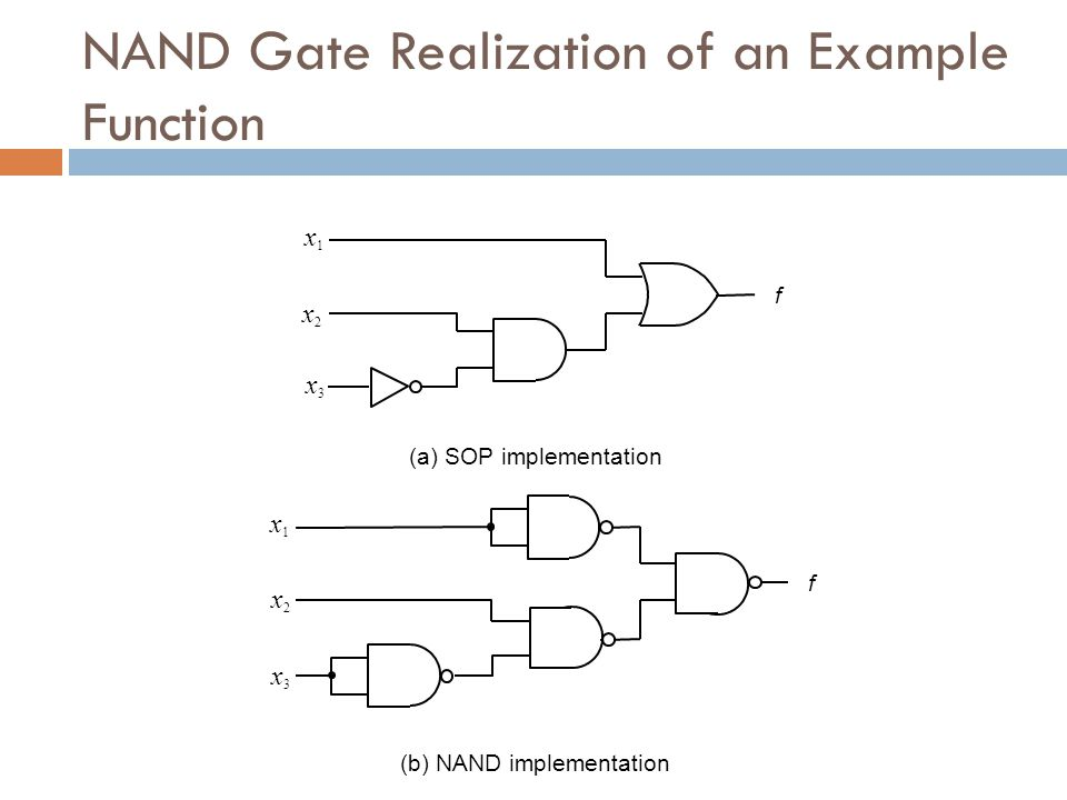 NAND Gate Realization of an Example Function