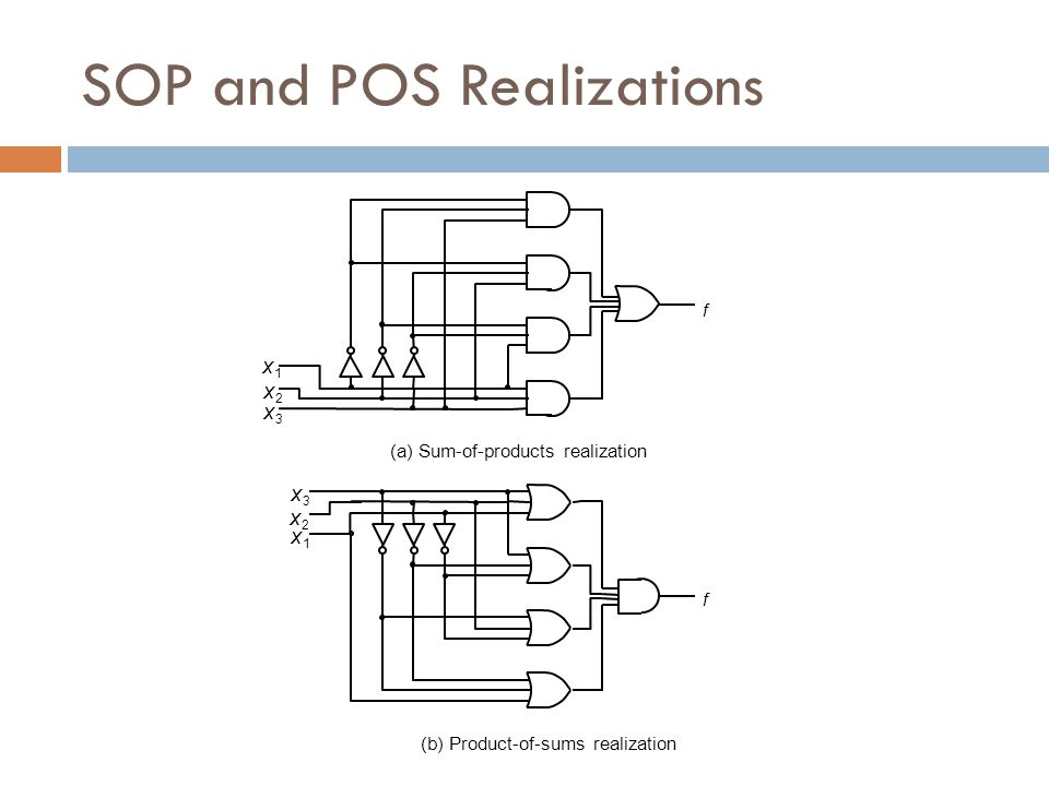SOP and POS Realizations