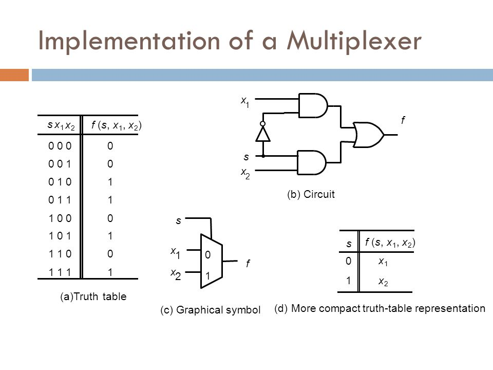 Implementation of a Multiplexer