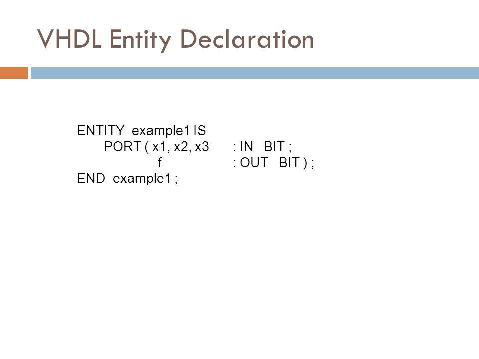 VHDL Entity Declaration