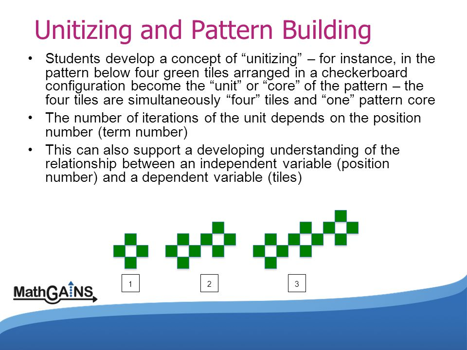Unitizing and Pattern Building