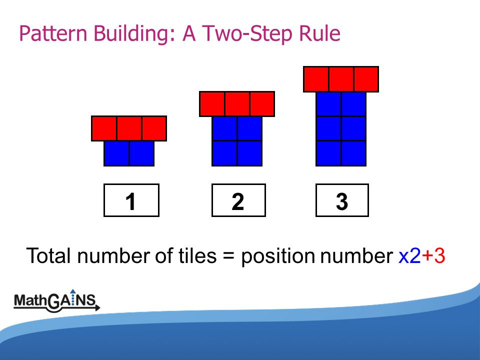 Pattern Building: A Two-Step Rule