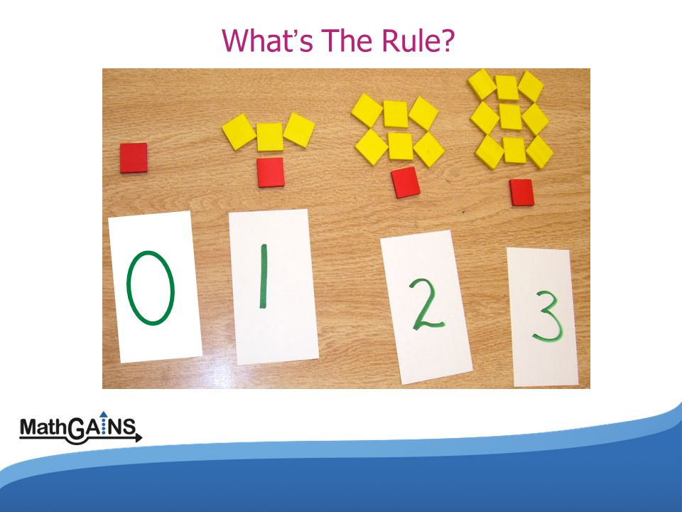 What's The Rule (WHAT IS THE RULE ) Total tiles = term number x3+1