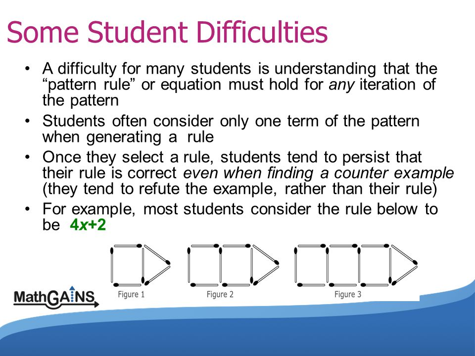 Some Student Difficulties