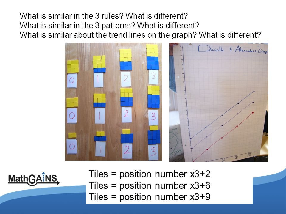 Tiles = position number x3+2 Tiles = position number x3+6