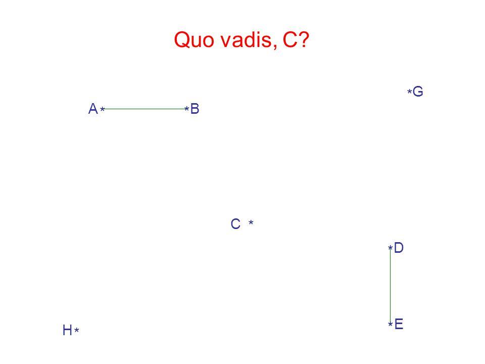 Quo vadis, C G * A B * * C * D * E H * *