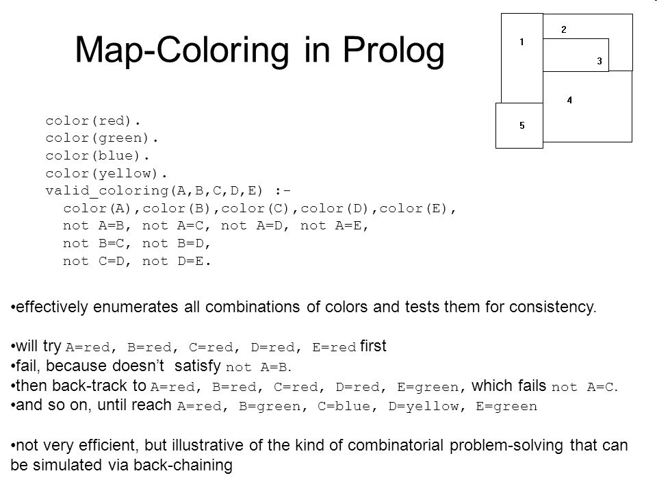 Map-Coloring in Prolog