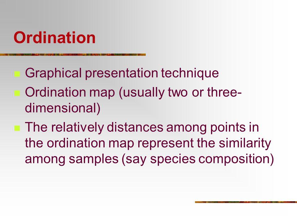 Ordination Graphical presentation technique