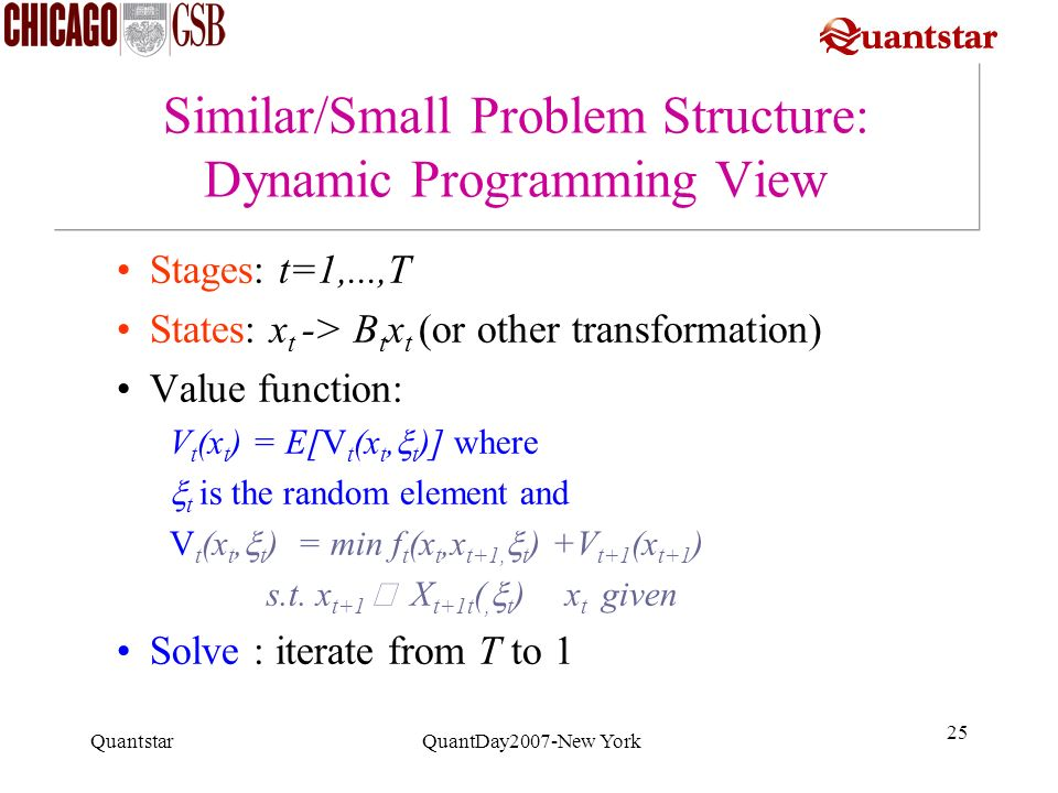 Similar/Small Problem Structure: Dynamic Programming View