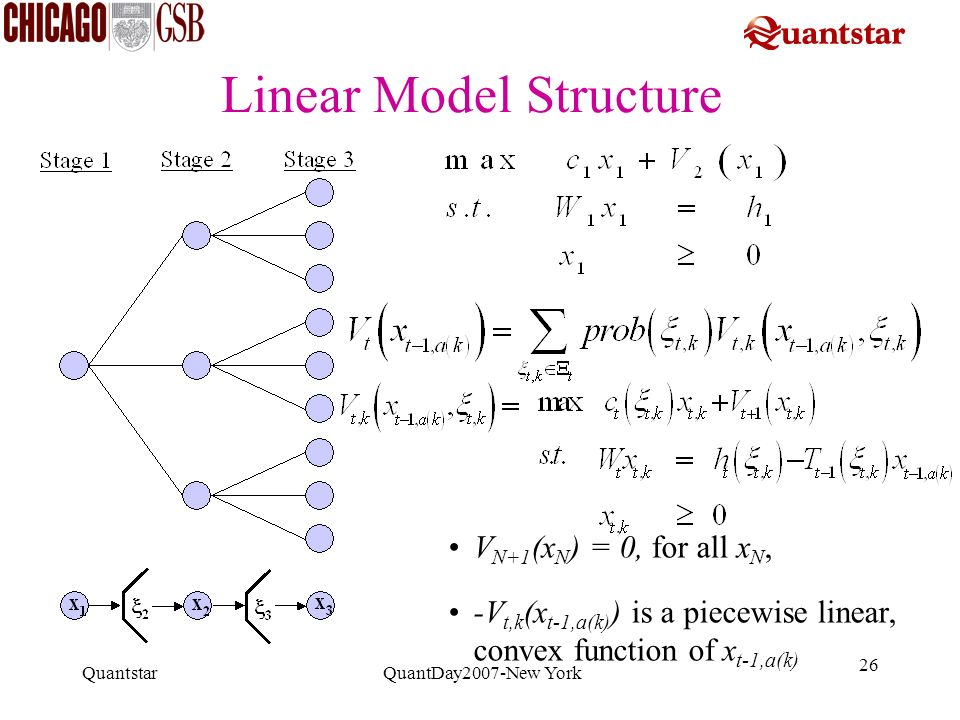 Linear Model Structure