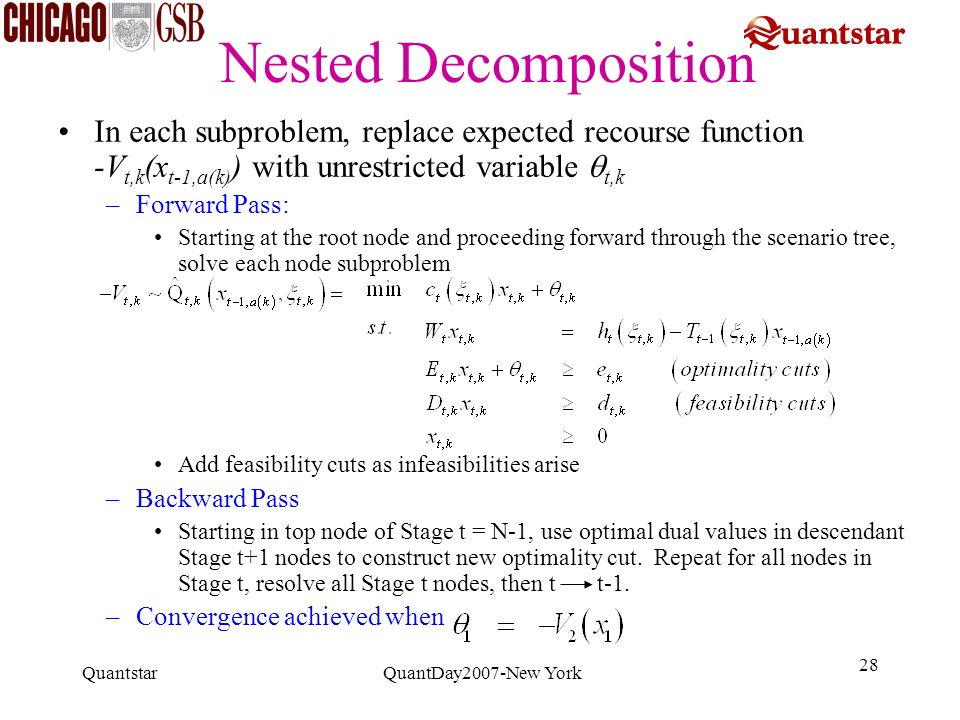 Nested Decomposition In each subproblem, replace expected recourse function -Vt,k(xt-1,a(k)) with unrestricted variable t,k.